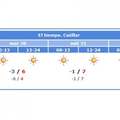Alerta por mínimas de hasta -6º en la comarca durante las próximas madrugadas